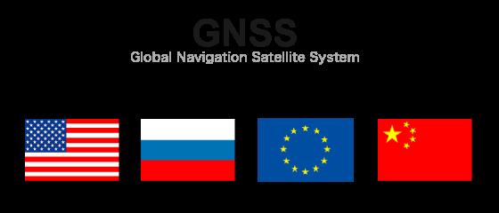 全地球航法衛星システム