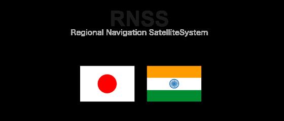地域域航法衛星システム