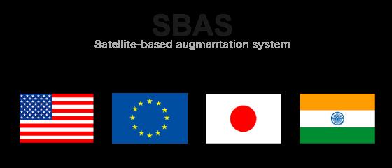 (静止衛星型)衛星航法補強システム