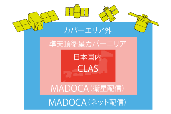 MADOCA(ネット配信)