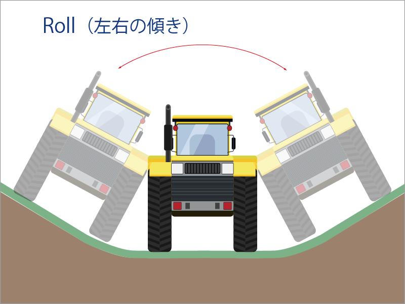 imu-roll左右の傾き